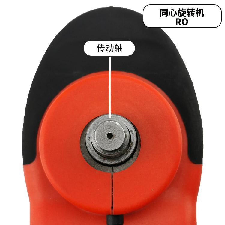 各式扔光机的特性与机型拔取及盘片搭配